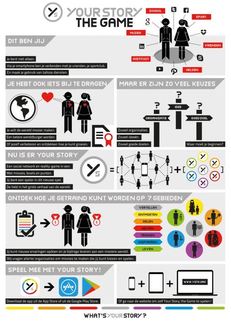 YSTG infographic deelnemer